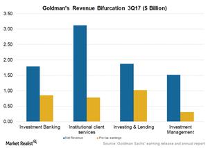 uploads///_Outline of the Bulge Bracket Giant Goldman Sachs