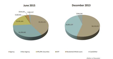 uploads/2015/08/MFA-credit-evolution.png