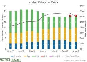 uploads/2018/11/Analyst-ratings-12-1.jpg