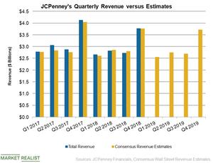 uploads/2019/03/JCP-Revenue-1.png