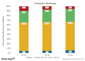 uploads/2015/06/Part-11-revenues1.png