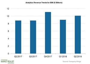 uploads/2018/09/analytics-revs-3-1.png