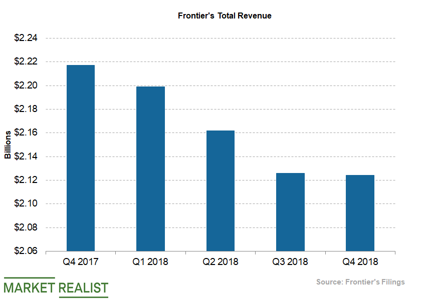 uploads///Telecom Frontier Q Adjusted Revenue
