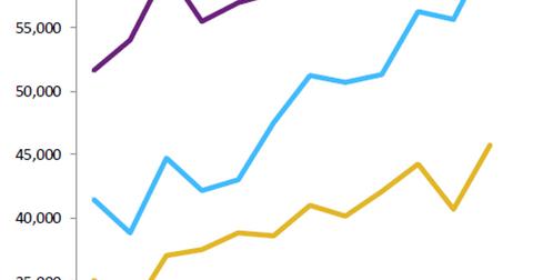 uploads/2016/10/Graph-8-1.png