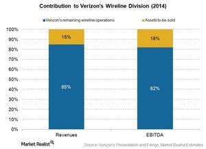 uploads///Telecom Verizon sale contribution revenues ebitda_