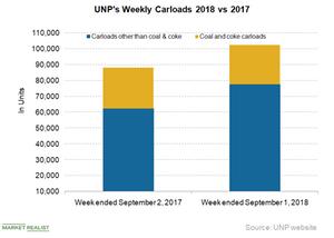 uploads/2018/09/UNP-C-1.png