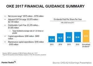 uploads/2017/03/oke-2017-financial-guidance-1.jpg