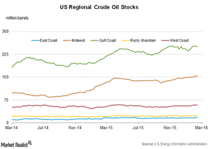 uploads/2016/02/Crude-oil-stocks51.png