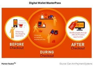 uploads/2015/06/digital-wallet-masterpass1.jpg