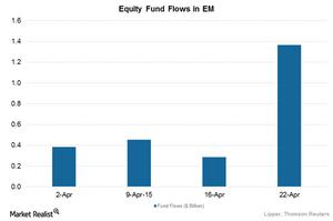 uploads/2015/04/EM-Fund-flows21.png