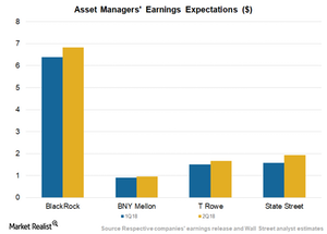 uploads/2018/02/Earnings-expectation-1.png