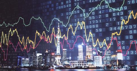 uploads/2020/01/Shanghai-Index-versus-Dow-Jones.jpeg