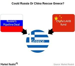 uploads///greece russia china