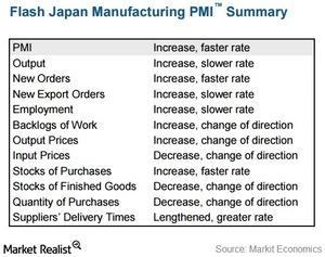uploads///Japan PMI flash August