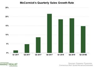 uploads/2018/09/MKC-Sales-1.png