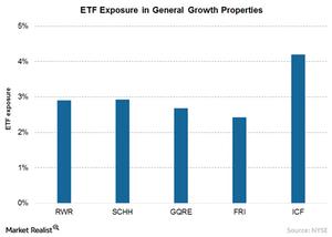 uploads///Chart  ETF