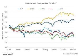 uploads///ican stock performance