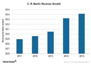 uploads/2016/05/revenue-growth-1.png