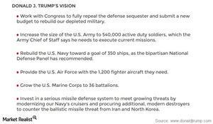 uploads///donald trump defense