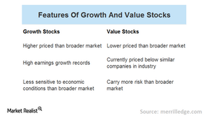 uploads/// Value stocks