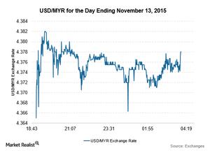 uploads/2015/11/MYR-Nov-131.png
