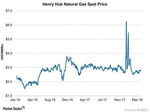 uploads/2018/04/Henry-Hub-Natural-Gas-Spot-Price-2018-04-17-1.jpg