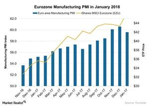 uploads///Eurozone Manufacturing PMI in January