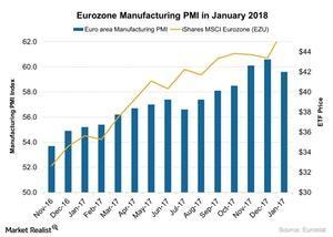 uploads/2018/02/Eurozone-Manufacturing-PMI-in-January-2018-2018-02-05-1.jpg