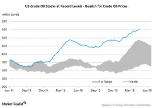 uploads/2016/05/us-crude-oil-stocks41.png