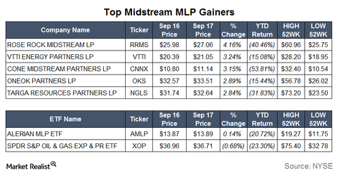 uploads/2015/09/Gainers12.png