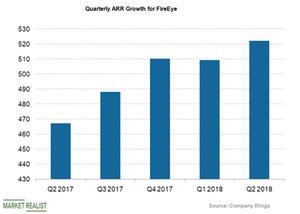 uploads///ARR growth