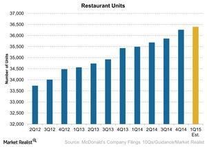 uploads/2015/04/Restaurant-Units-2015-04-101.jpg
