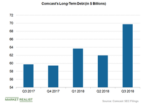 uploads/2018/10/comcast-long-term-debt-1.png