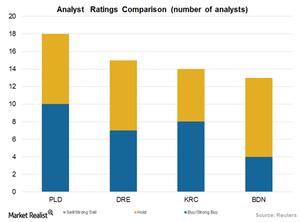 uploads///Art  Analyst ratings