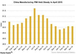 uploads/2015/05/China-manufacturing-PMI1.jpg