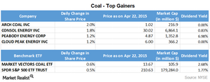 uploads/2015/04/Part-3-coal-losers1.png