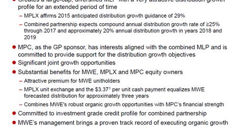 uploads/2015/07/MWE-MPLX-strategic-combo.png