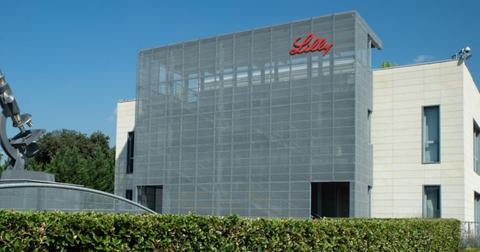 eli-lilly-stock-down-earnings-1603813389799.jpg