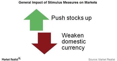 uploads/2015/12/Stimulus1.jpg
