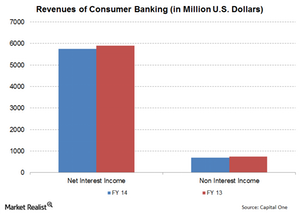 uploads/// Consumer Banking