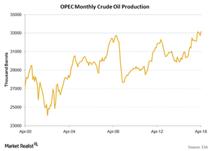uploads///OPEC crude oil production may