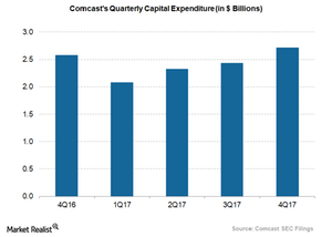 uploads/2018/02/Comcast-capital-expenditure-1.png
