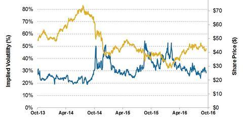 uploads/2016/10/Volatility.jpg