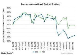 uploads/2015/11/Barclays-versus-Royal-Bank-of-Scotland-2015-11-101.jpg
