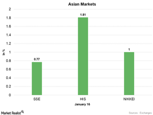 uploads/2018/01/Asian-markets-1.png