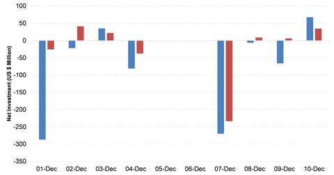uploads/2015/12/chart24.png