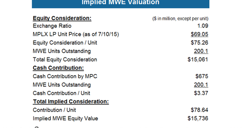 uploads/2015/07/Valuation3.png