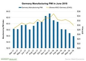 uploads///Germany Manufacturing PMI in June