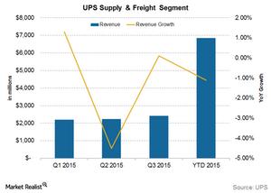 uploads///Supplyfreight