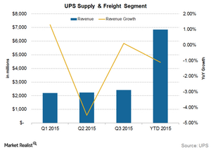uploads/2015/11/Supplyfreight1.png